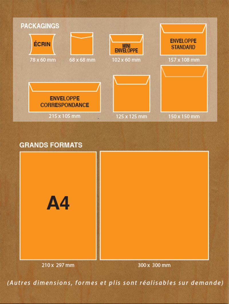 Formats cartes bois personnalisées